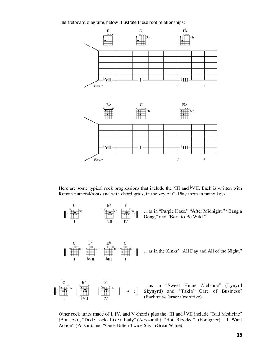 Fretboard Roadmaps – 2nd Edition Book