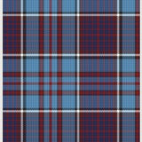 Spring Weight Tartan Band Bowties (Tartans R)