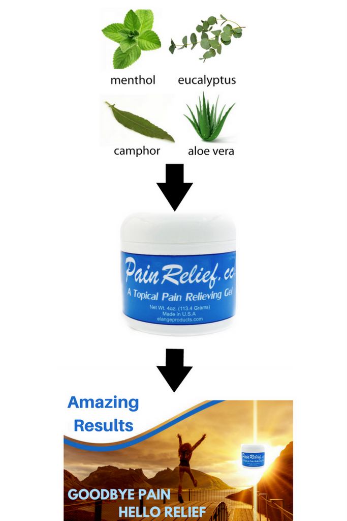 Pain Relief,cc Back Pain Relief Cream