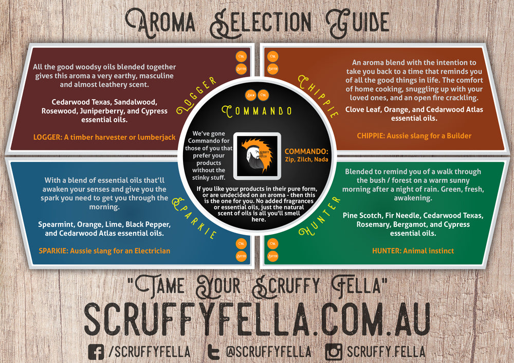 Scruffy Fella Oil and Balm Aroma Guide