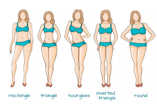 5 most common female body shapes