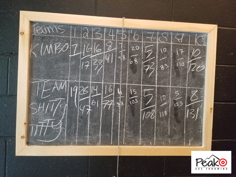 Score Board - Peak Axe Throwing - Revelstoke B.C