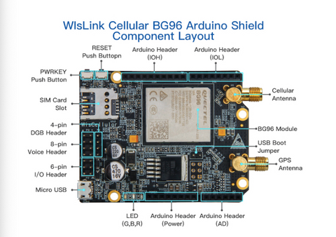 WisLink Cellular BG96 Arduino Shield Component Layout
