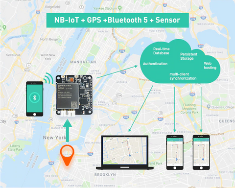 RAK8212-M iTracker Pro Low Cost version all in one IoT node (BG96 based)  with BLE 5 and GPS