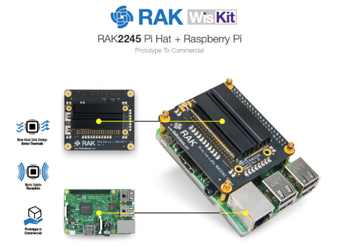 RAK2245 Pi HAT & Raspberry Pi 3B+ & 16G TF Card