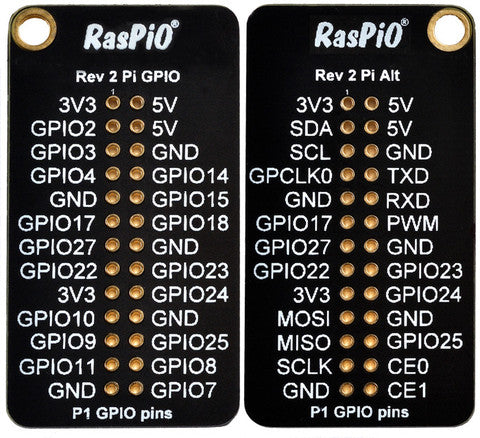 RasPiO Labels Board Closeup