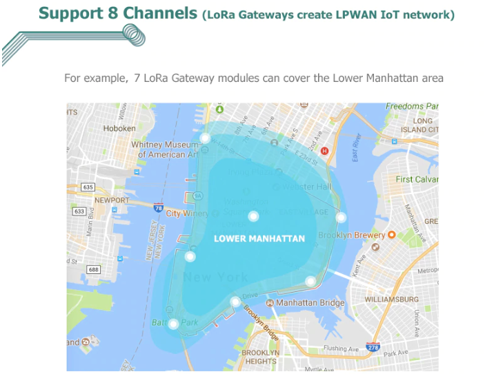 LoRa Gateway in Manhattan