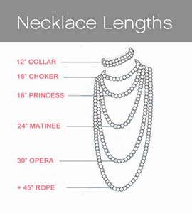Necklace Length Guide: How To Measure for The Correct Necklace Length