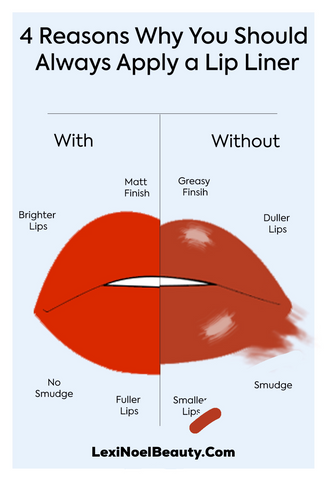 how to apply lip liner and why you should use lip liner with your lipstick