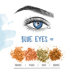 eyeshadow colors for blue eyes