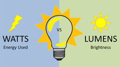 Comparing Lumens VS Watts