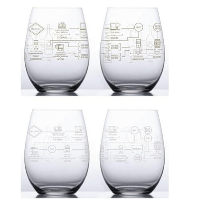 Winemaking Process Glasses - Set of 4