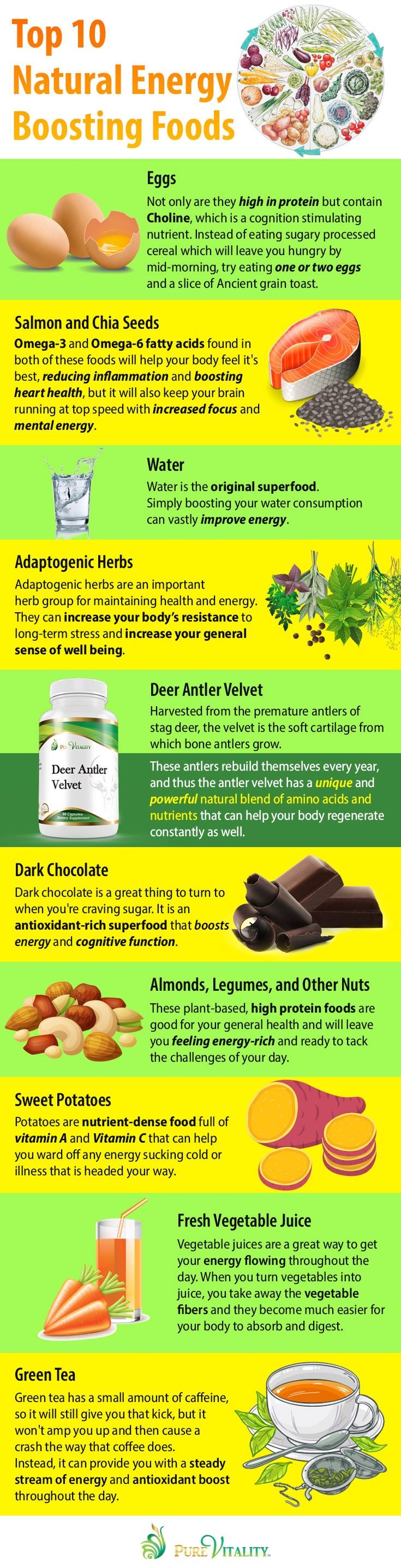 Top 10 Natural Energy Boosting Foods