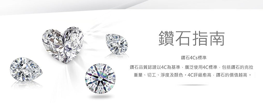 WILLS JEWELLERY 鑽石指南 Diamond Guide 4C