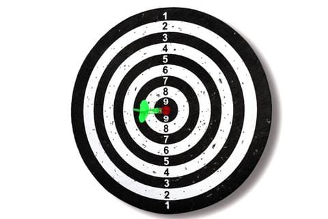 Daily targets