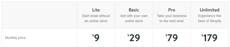 shopifypricing