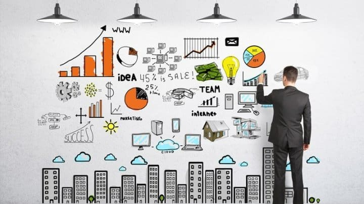 tools neeed to build a profitable online business