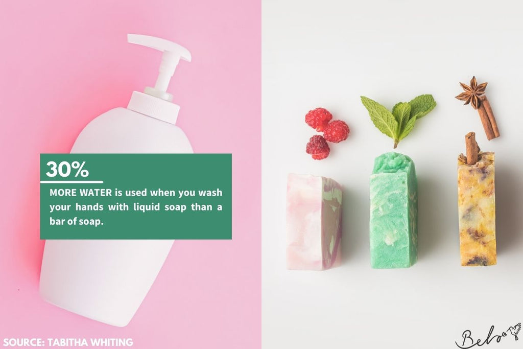 save 30% water with a bar of soap