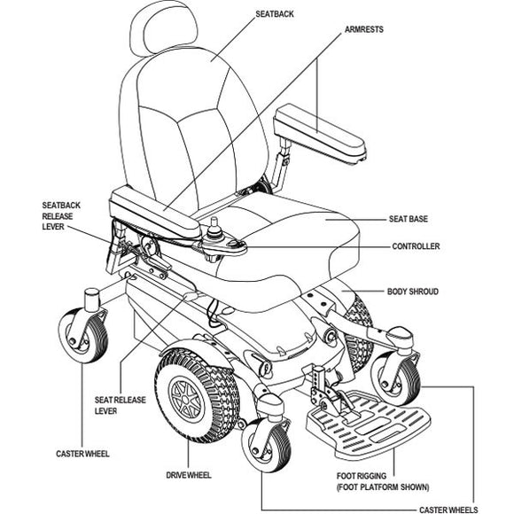 Mobility Parts
