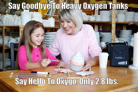 oxygofit portable oxygen concentrator