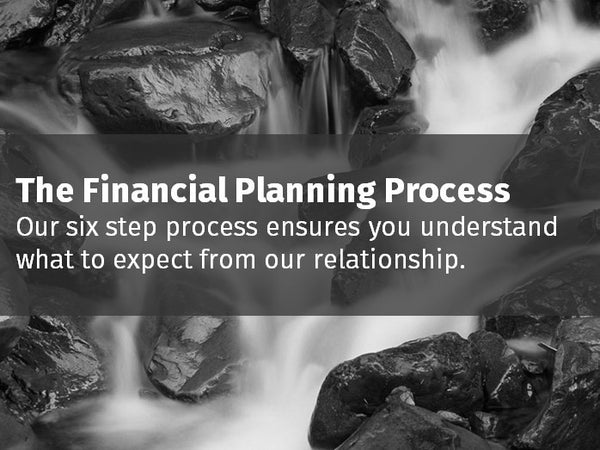 Financial Planning Process – Images