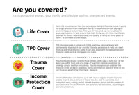 Personal Insurance Graphic x4 list