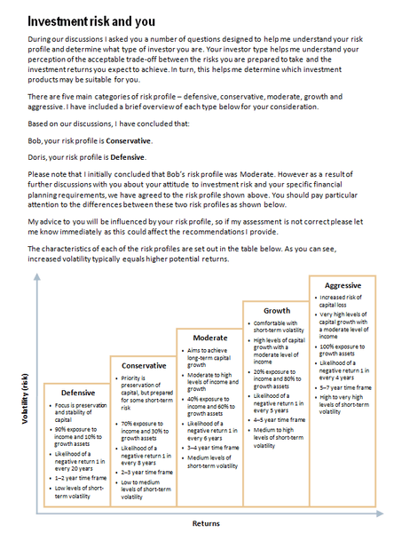 Example smsf investment strategy document.