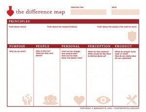 The Difference Map