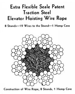 Hemp wire rope cable
