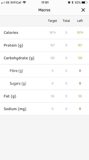 Weekly Nutrition Check Ins - thegamechangertraining