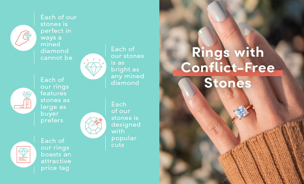 characteristics of rings with conflict free stones