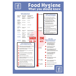 Food Hygiene - What You Should Know. This Health and Safety Poster is fantastic for environments that handle food such as Kitchens, Cafes, Bars, Pubs and restaraunts. Available at Novel Idea Online. Free Shipping on all Orders.