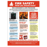 Health and Safety Poster - Fire Safety, What You Should Know. This poster/sign is perfect for use in numerous workplaces and in many cases it is illegal not to have. Available at Novel Idea Online. Free Shipping on all Orders.