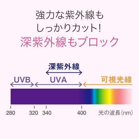Image of Parasola Sweet Skin Face Pact UV パラソーラ スウィートスキンフェイスパクトUV  Life Tokyo Direct