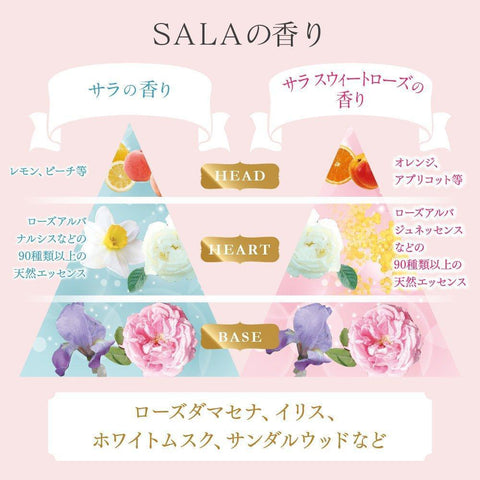 Image of SALA Fresh Smooth Brightening Body Milk (Mild White Flower Savon Scent) サラ ホワイトニングボディミルク サラの香り Life Tokyo Direct