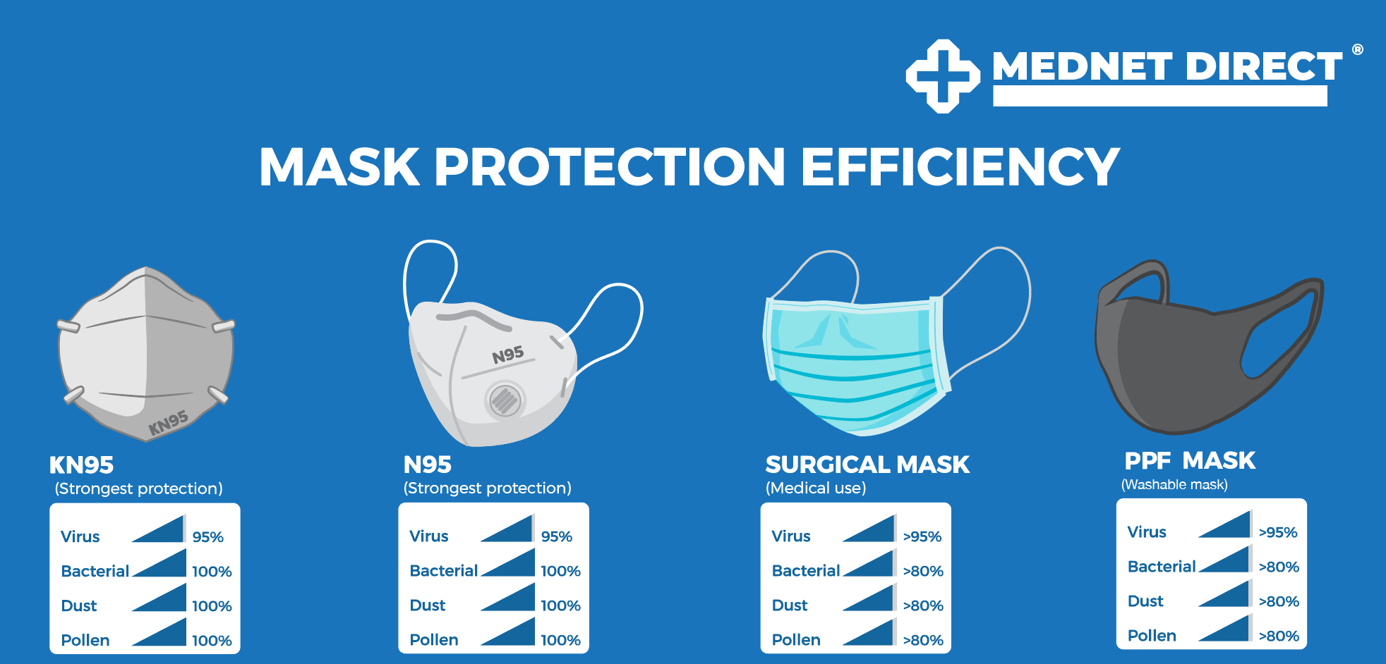 Will Wearing a Mask Protect Me From Getting Coronavirus?