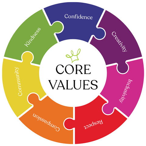 frog-sac-core-values
