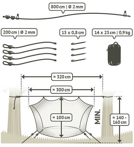 Mosquito net components and dimensions