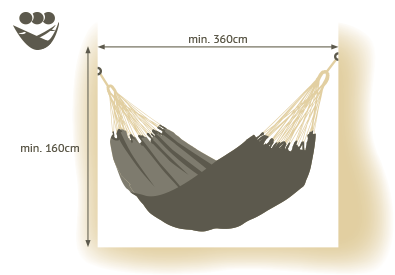 family size hammock space requirements