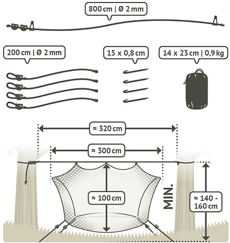 tarp components and dimensions