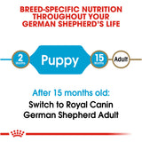 Royal Canin Breed Health Nutrition German Shepherd Puppy Dry Dog Food