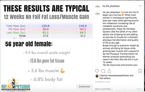 No Fail Physique Transformation for Women Fast Fat Loss