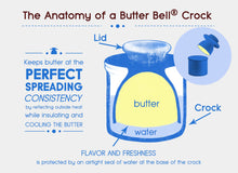 Retro Black Matte Butter Bell Crock