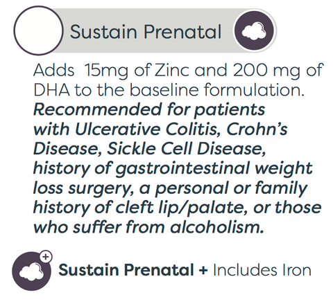 Sustain Prenatal Vitamins for absorption related issues such as colitis