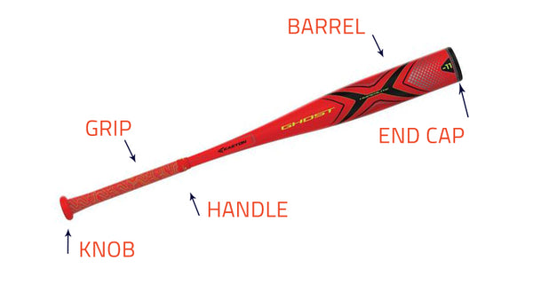 anatomy of a youth baseball bat