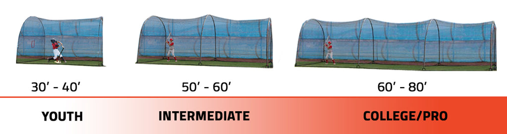 batting cage size recommendations based on age - comparison chart