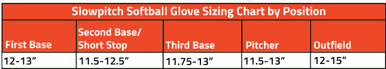 slowpitch softball glove sizing chart by age and position