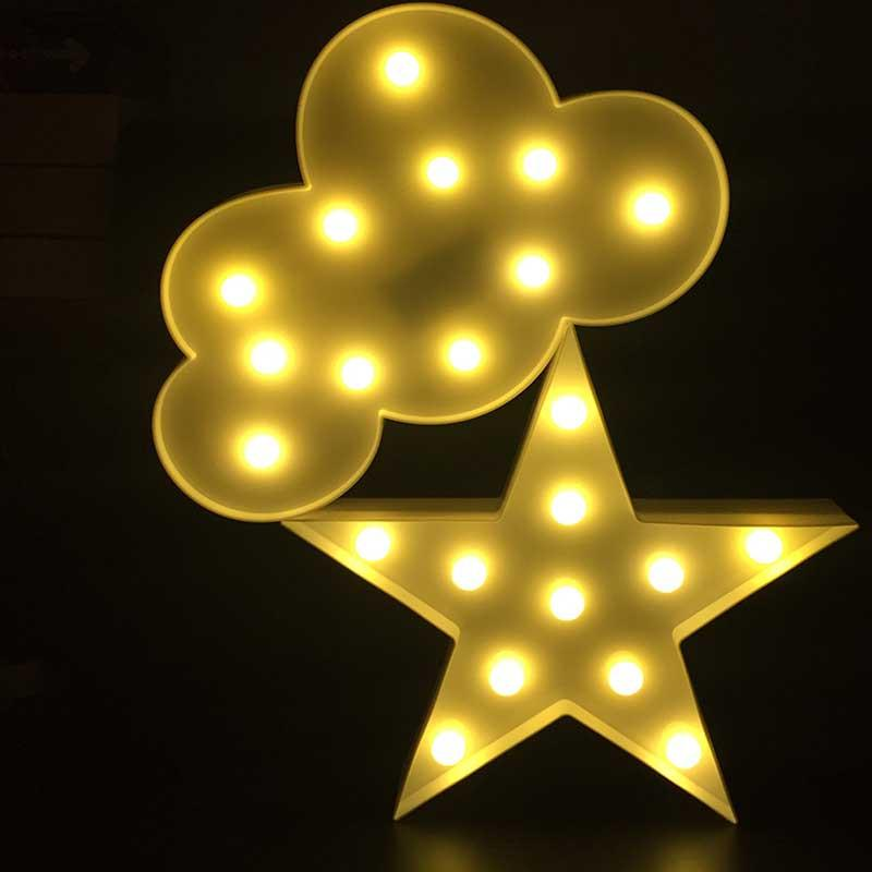 Meaningsfull 3d marquee cloud led night light warm white for Kids room night light