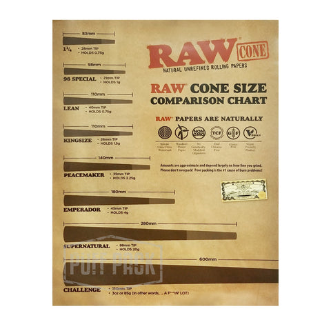 RAW Cone Size Comparison Poster