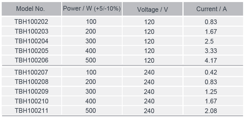 Tubular Heaters Power and Voltage Options